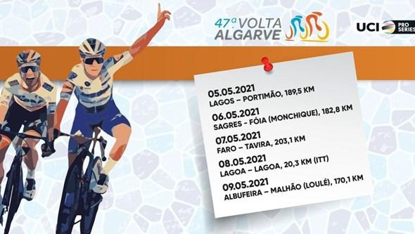 Volta ao Algarve traz os melhores ciclistas a Portugal e será transmitida na CMTV