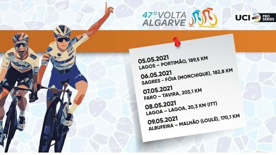 Volta ao Algarve traz os melhores ciclistas a Portugal e terá transmissão na CMTV