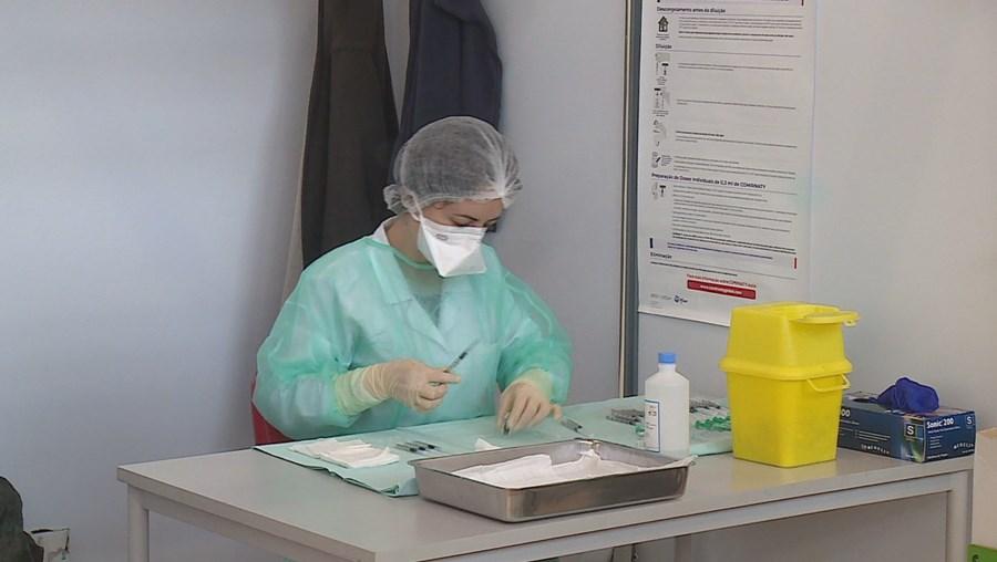 Vacinas contra a Covid