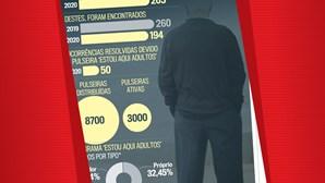 PSP localiza 454 idosos desaparecidos em dois anos
