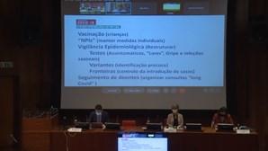 Especialistas propõem atualização do limiar de incidência e levantamento gradual de restrições