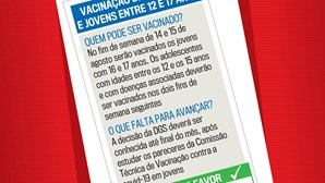 Perguntas e respostas sobre a vacinação Covid-19 em crianças entre os 12 e 17 anos