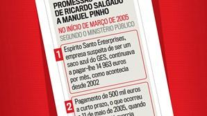 Promessas de Ricardo Salgado a Manuel Pinho
