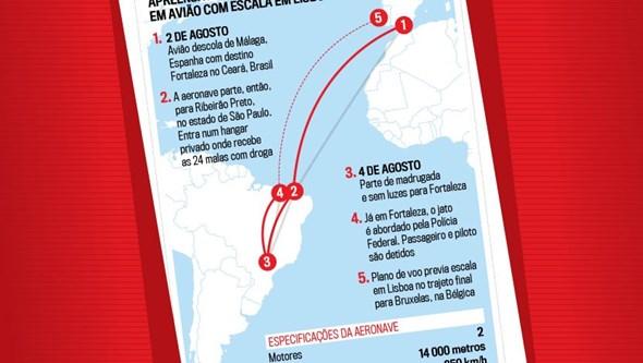 Apreensão de droga no Brasil em avião com escala em Lisboa