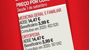 Nova tabela de preços da ADSE