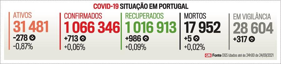 PostScript P20_SituacaoPortugal.eps (11371176) (Milenium)